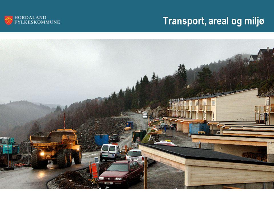 Transport, areal og miljø