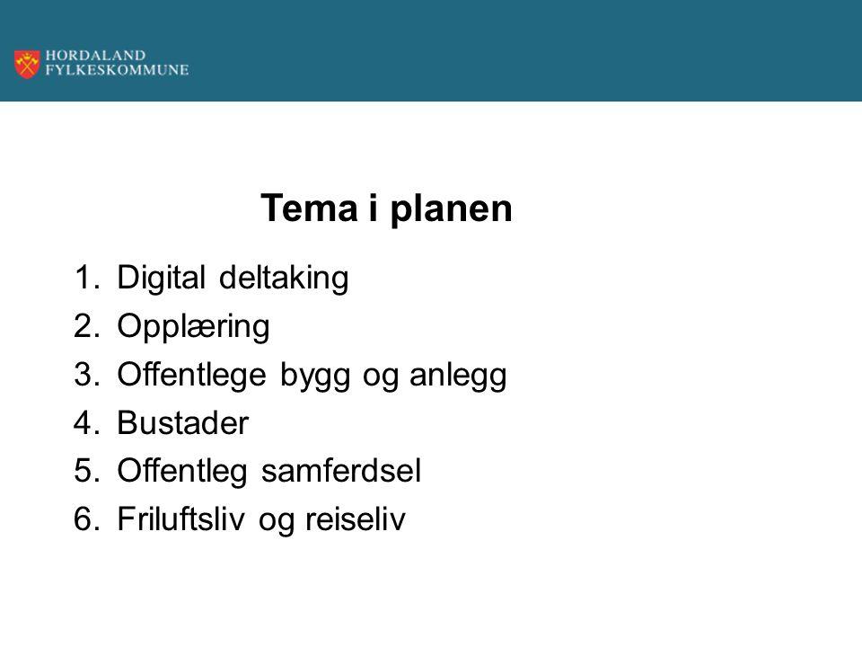 Kva skal vi fram til Tema i planen 1.Digital deltaking 2.Opplæring 3.Offentlege bygg og anlegg 4.Bustader 5.Offentleg samferdsel 6.Friluftsliv og reis