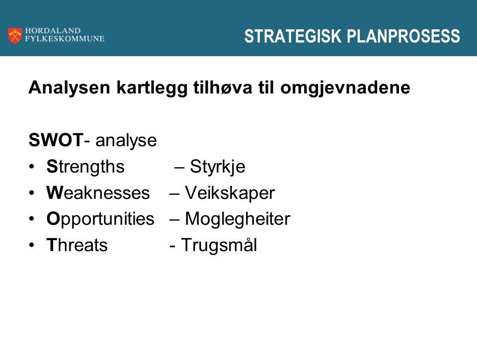 STRATEGISK PLANPROSESS Analysen kartlegg tilhøva til omgjevnadene SWOT- analyse Strengths – Styrkje Weaknesses – Veikskaper Opportunities – Moglegheit