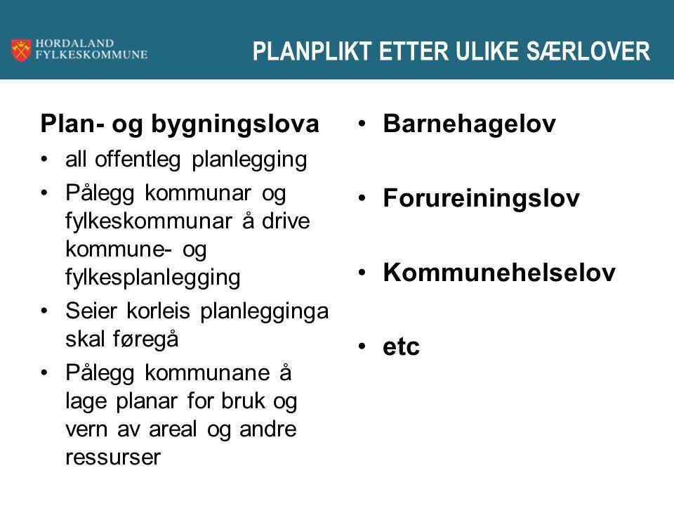 PLANPLIKT ETTER ULIKE SÆRLOVER Plan- og bygningslova all offentleg planlegging Pålegg kommunar og fylkeskommunar å drive kommune- og fylkesplanlegging
