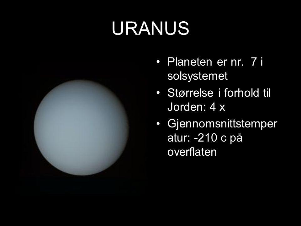 Saturn Antall måner: 18 Årets lenge: 29,5 år Døgnets lengde: 10 timer og 14 minutter Hva slags materiale er planeten bygget opp av: Lett matriale ring