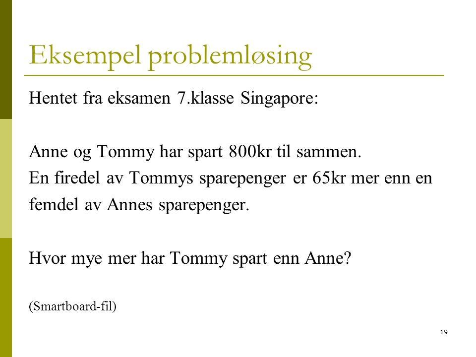 19 Eksempel problemløsing Hentet fra eksamen 7.klasse Singapore: Anne og Tommy har spart 800kr til sammen.