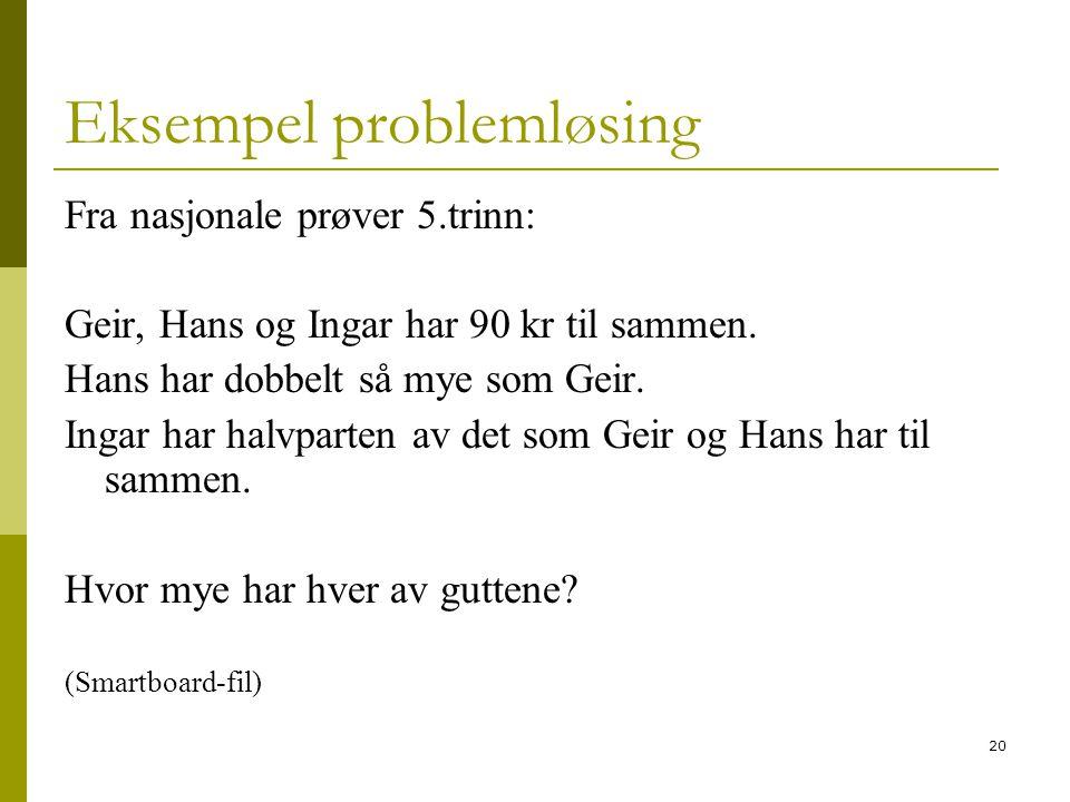 20 Eksempel problemløsing Fra nasjonale prøver 5.trinn: Geir, Hans og Ingar har 90 kr til sammen. Hans har dobbelt så mye som Geir. Ingar har halvpart