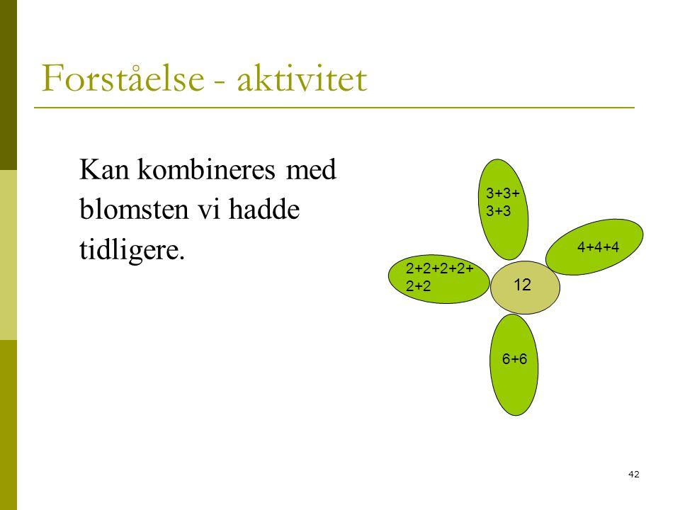42 Forståelse - aktivitet Kan kombineres med blomsten vi hadde tidligere. 12 3+3+ 3+3 4+4+4 2+2+2+2+ 2+2 6+6
