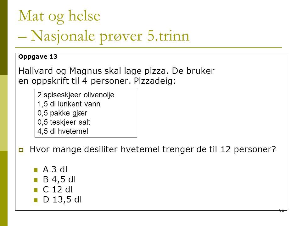 61 Mat og helse – Nasjonale prøver 5.trinn Oppgave 13 Hallvard og Magnus skal lage pizza. De bruker en oppskrift til 4 personer. Pizzadeig:  Hvor man