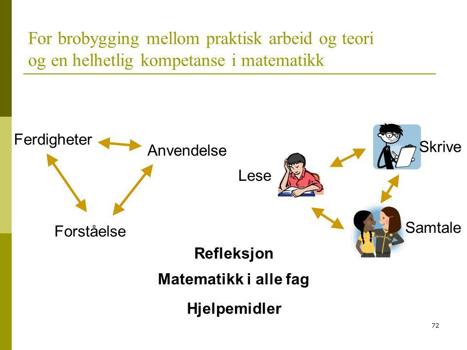 72 For brobygging mellom praktisk arbeid og teori og en helhetlig kompetanse i matematikk Ferdigheter Forståelse Anvendelse Lese Skrive Samtale Reflek