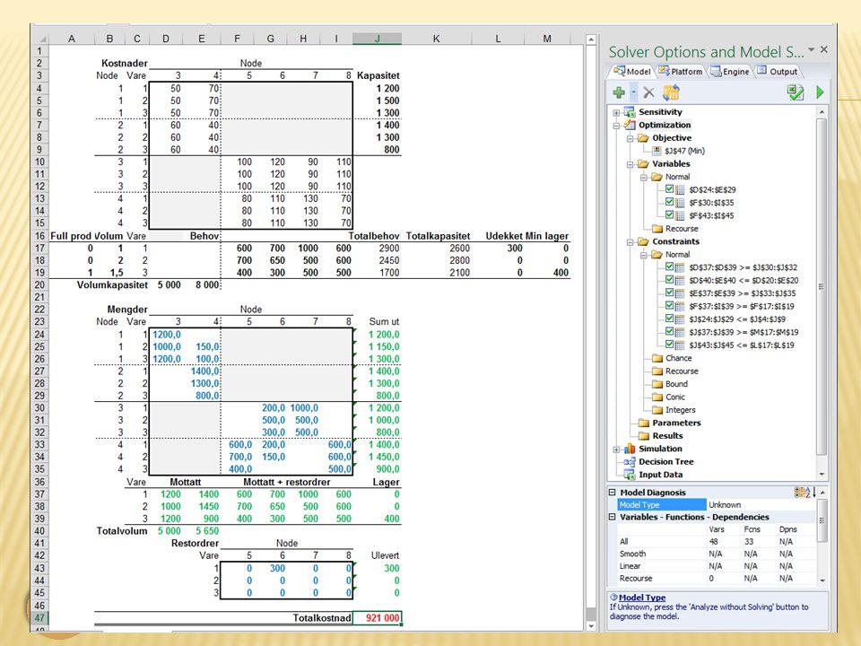 LOG530 Distribusjonsplanlegging 16