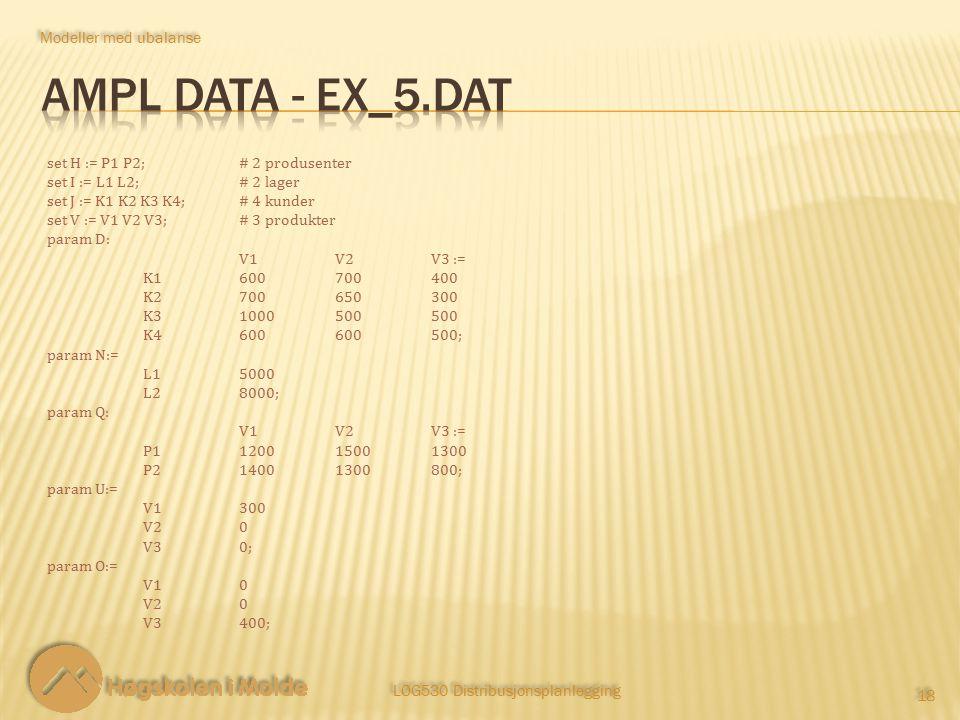 LOG530 Distribusjonsplanlegging 18 Modeller med ubalanse set H := P1 P2;# 2 produsenter set I := L1 L2;# 2 lager set J := K1 K2 K3 K4;# 4 kunder set V := V1 V2 V3;# 3 produkter param D: V1V2V3 := K1600700400 K2700650300 K31000500500 K4600600500; param N:= L15000 L28000; param Q: V1V2V3 := P1120015001300 P214001300800; param U:= V1300 V20 V30; param O:= V10 V20 V3400;
