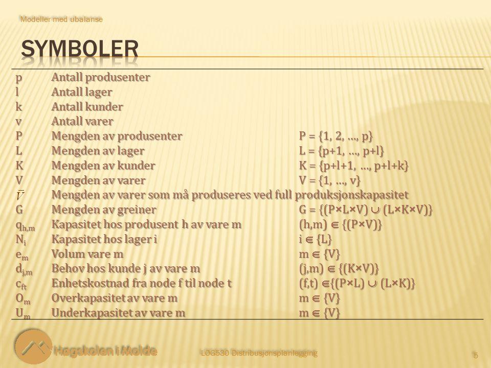 LOG530 Distribusjonsplanlegging 5 5 Modeller med ubalanse p Antall produsenter l Antall lager k Antall kunder v Antall varer P Mengden av produsenter P = {1, 2, …, p} L Mengden av lager L = {p+1, …, p+l} K Mengden av kunder K = {p+l+1, …, p+l+k} V Mengden av varer V = {1, …, v} Mengden av varer som må produseres ved full produksjonskapasitet G Mengden av greiner G = {(P×L×V)  (L×K×V)} q h,m Kapasitet hos produsent h av vare m (h,m)  {(P × V)} NiNiNiNi Kapasitet hos lager i i  {L} emememem Volum vare m m  {V} d j,m Behov hos kunde j av vare m (j,m)  {(K × V)} c ft Enhetskostnad fra node f til node t (f,t)  {(P×L)  (L×K)} OmOmOmOm Overkapasitet av vare m m  {V} UmUmUmUm Underkapasitet av vare m m  {V}