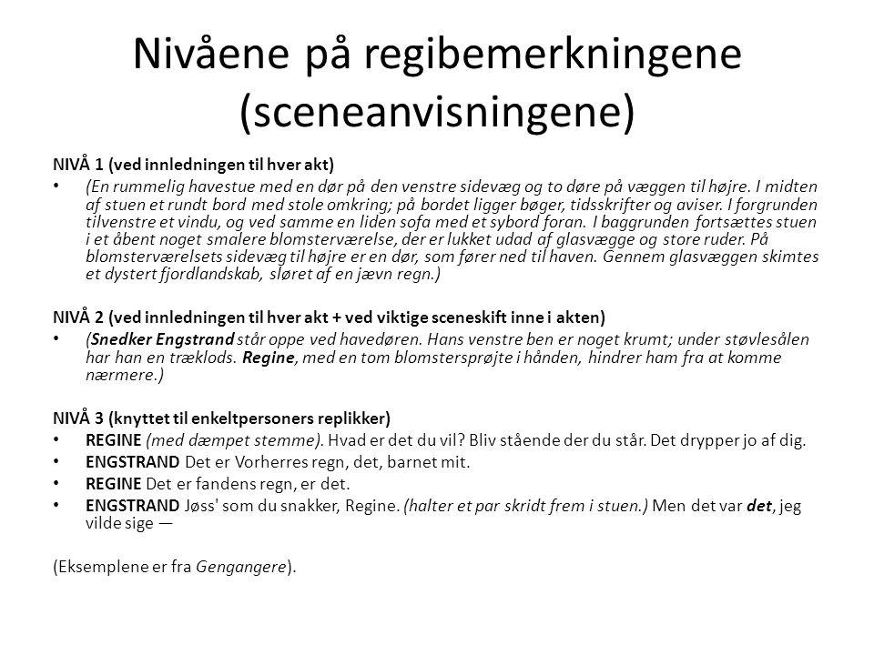 Nivåene på regibemerkningene (sceneanvisningene) NIVÅ 1 (ved innledningen til hver akt) (En rummelig havestue med en dør på den venstre sidevæg og to