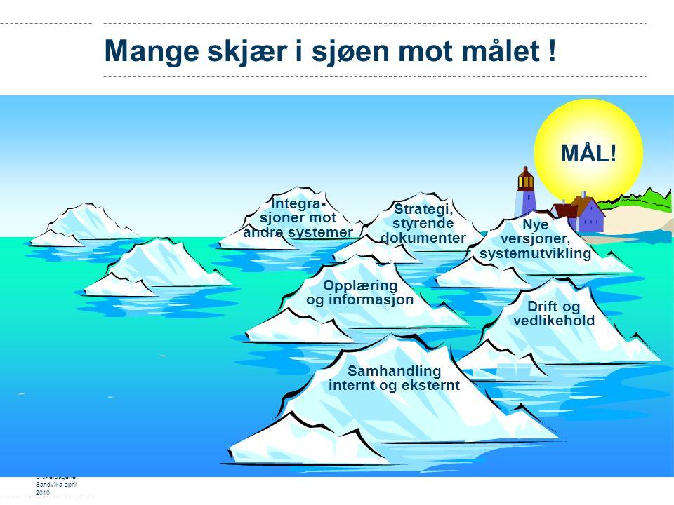 side 33Multiteam Brukerdagene Sandvika april 2010 MÅL! Integra- sjoner mot andre systemer Mange skjær i sjøen mot målet ! Strategi, styrende dokumente