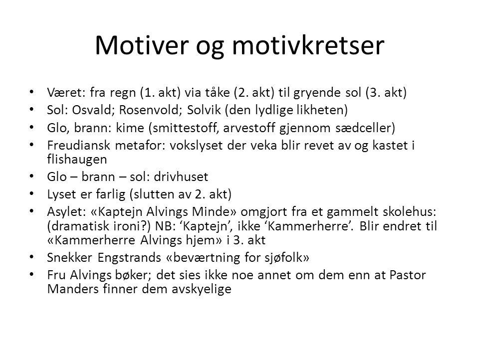 Motiver og motivkretser Været: fra regn (1. akt) via tåke (2. akt) til gryende sol (3. akt) Sol: Osvald; Rosenvold; Solvik (den lydlige likheten) Glo,