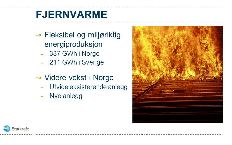 FJERNVARME Fleksibel og miljøriktig energiproduksjon 337 GWh i Norge 211 GWh i Sverige Videre vekst i Norge Utvide eksisterende anlegg Nye anlegg