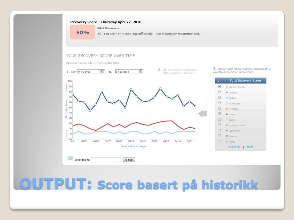 OUTPUT: Score basert på historikk