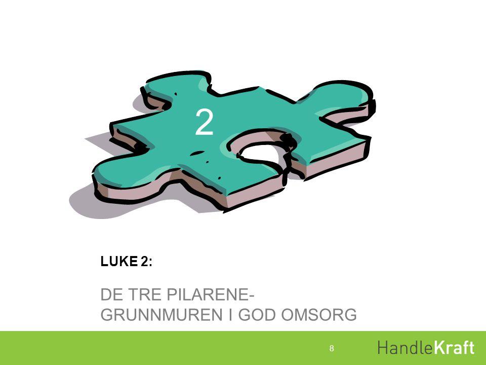 Luke 2:De tre pilarene – grunnmuren i god omsorg Denne luken handler om: trygghet relasjon følelsesregulering 9