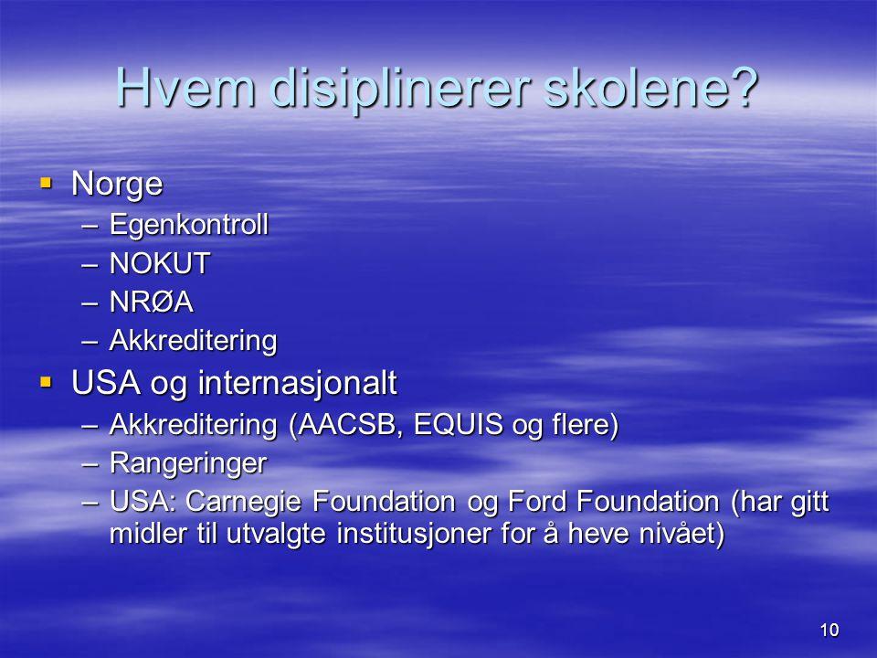 10 Hvem disiplinerer skolene?  Norge –Egenkontroll –NOKUT –NRØA –Akkreditering  USA og internasjonalt –Akkreditering (AACSB, EQUIS og flere) –Ranger