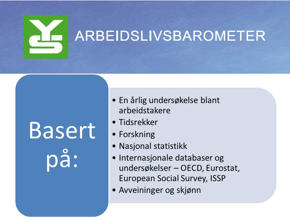 5.Trygghet og tilknytning Hvordan står det til med tryggheten i det norske arbeidslivet.