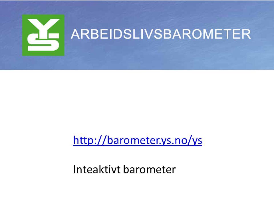 http://barometer.ys.no/ys Inteaktivt barometer