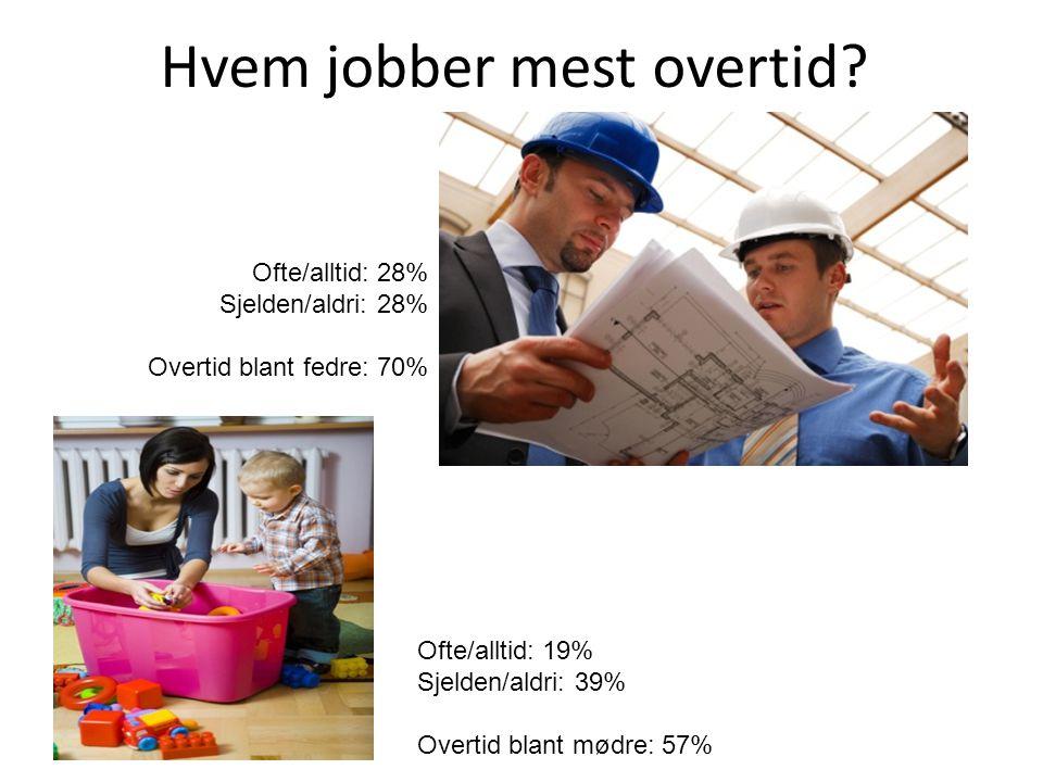 Hvem jobber mest overtid.
