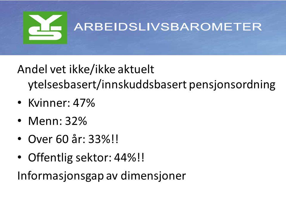 Andel vet ikke/ikke aktuelt ytelsesbasert/innskuddsbasert pensjonsordning Kvinner: 47% Menn: 32% Over 60 år: 33%!.