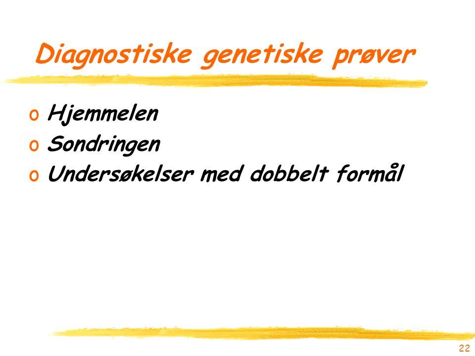 Diagnostiske genetiske prøver oHjemmelen oSondringen oUndersøkelser med dobbelt formål 22