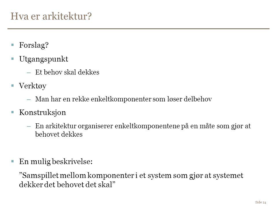 Hva er arkitektur.Side 24  Forslag.