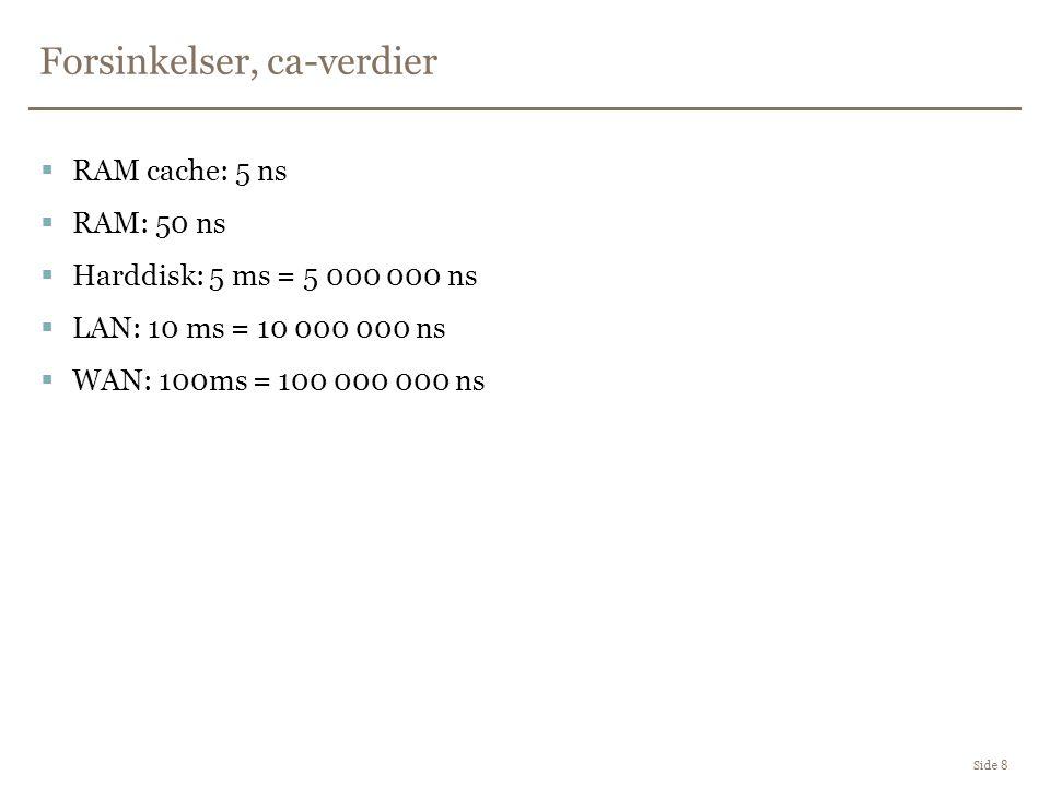 Forsinkelser, ca-verdier Side 8  RAM cache: 5 ns  RAM: 50 ns  Harddisk: 5 ms = 5 000 000 ns  LAN: 10 ms = 10 000 000 ns  WAN: 100ms = 100 000 000 ns