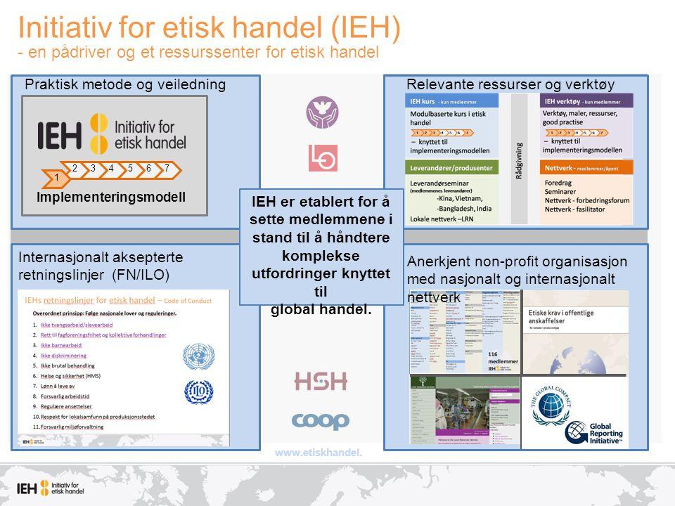 www.etiskhandel.