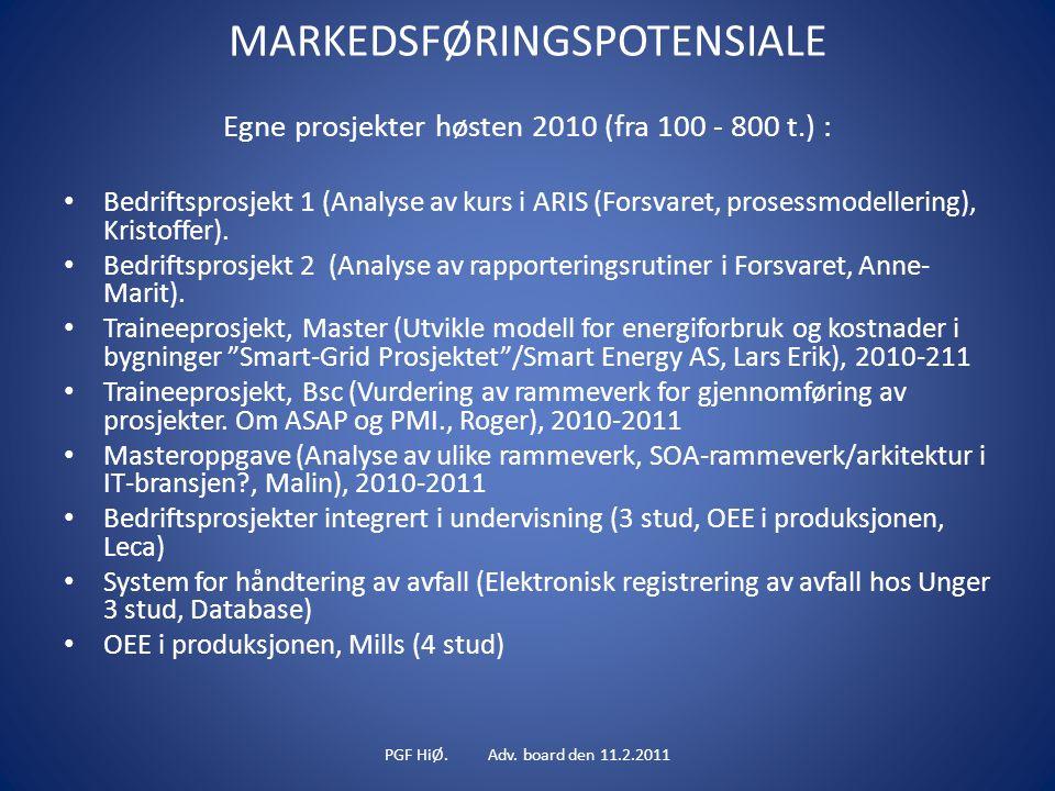 MARKEDSFØRINGSPOTENSIALE Egne prosjekter høsten 2010 (fra 100 - 800 t.) : Bedriftsprosjekt 1 (Analyse av kurs i ARIS (Forsvaret, prosessmodellering), Kristoffer).