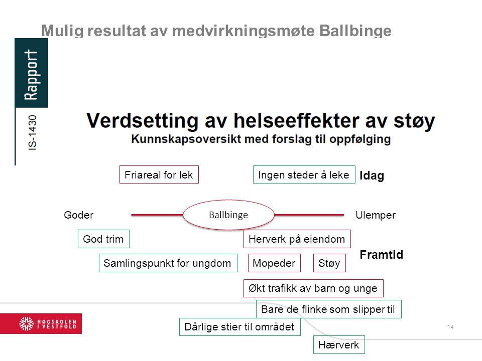 14 Mulig resultat av medvirkningsmøte Ballbinge Hensikt med VENN- diagrammet er å kartlegge aktører i et gitt prosjekt/organisasjon og hvilken rolle de har.