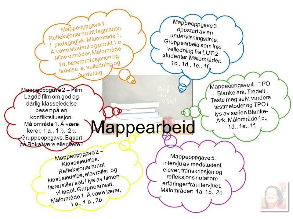 Mappeoppgave 2 – Klasseledelse. Refleksjoner rundt klasseledelse, elevroller og lærerstiler sett i lys av filmen vi laget. Gruppearbeid. Målområde 1.