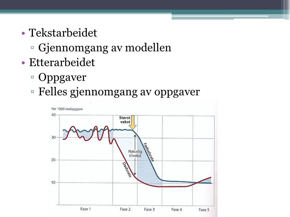 Tekstarbeidet ▫Gjennomgang av modellen Etterarbeidet ▫Oppgaver ▫Felles gjennomgang av oppgaver