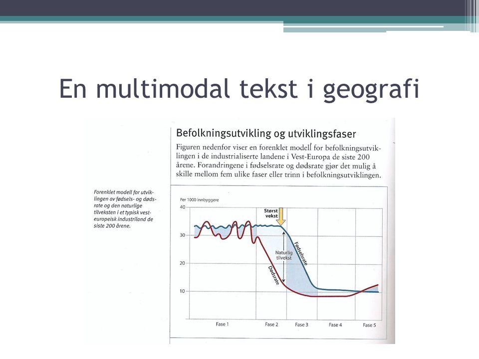 En multimodal tekst i geografi