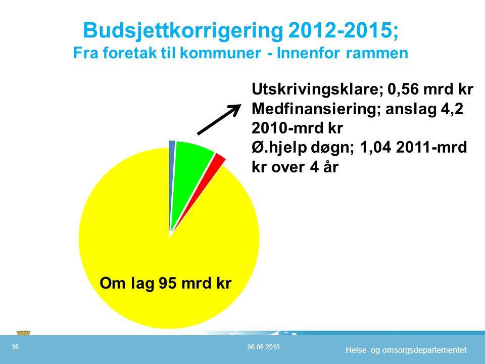 Helse- og omsorgsdepartementet Budsjettkorrigering 2012-2015; Fra foretak til kommuner - Innenfor rammen 06.06.201516 Utskrivingsklare; 0,56 mrd kr Me