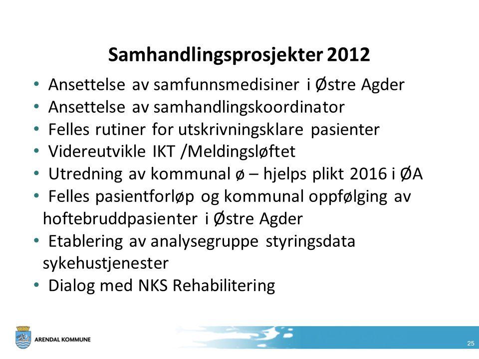 25 Samhandlingsprosjekter 2012 Ansettelse av samfunnsmedisiner i Østre Agder Ansettelse av samhandlingskoordinator Felles rutiner for utskrivningsklar