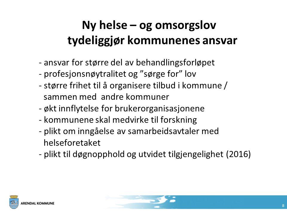 19 Betalingsplikt utskrivningsklare pasienter  Kommunene får betalingsplikt fra 1.