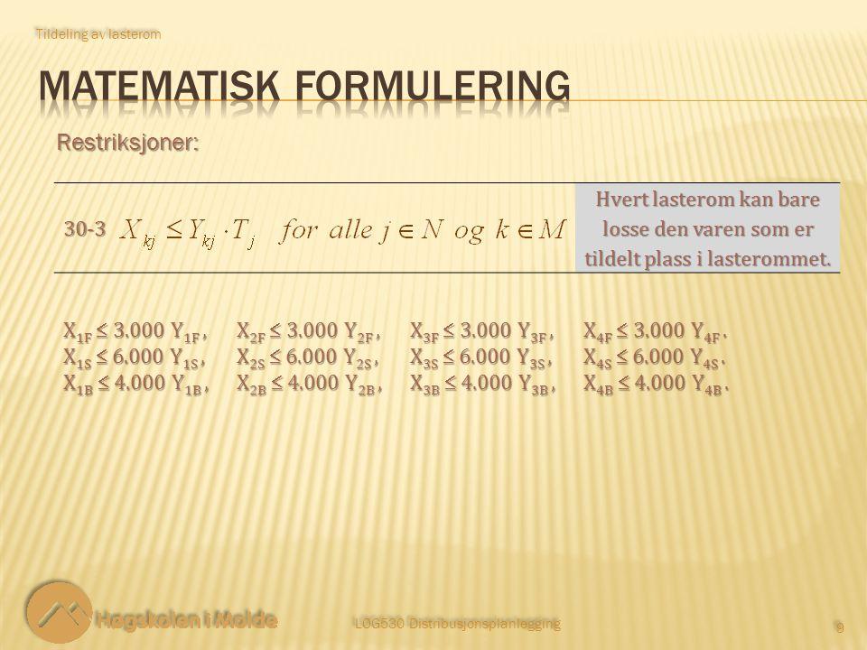 LOG530 Distribusjonsplanlegging 10 Restriksjoner: Tildeling av lasterom X 1F + X 2F + X 3F + X 4F  3.000Fremre lasterom X 1S + X 2S + X 3S + X 4S  6.000Senter lasterom X 1B + X 2B + X 3B +X 4B  4.000Bakre lasterom 30 ‑ 4 Hvert lasterom kan ikke losse mer enn kapasiteten, målt i vekt (tonn).