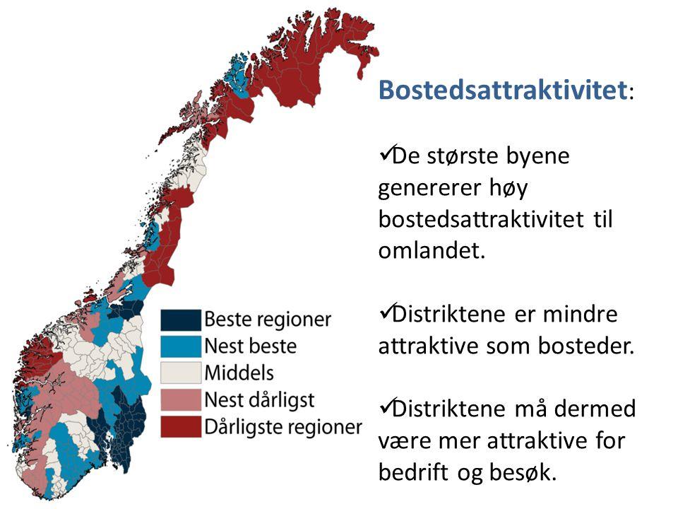 Bostedsattraktivitet : De største byene genererer høy bostedsattraktivitet til omlandet.