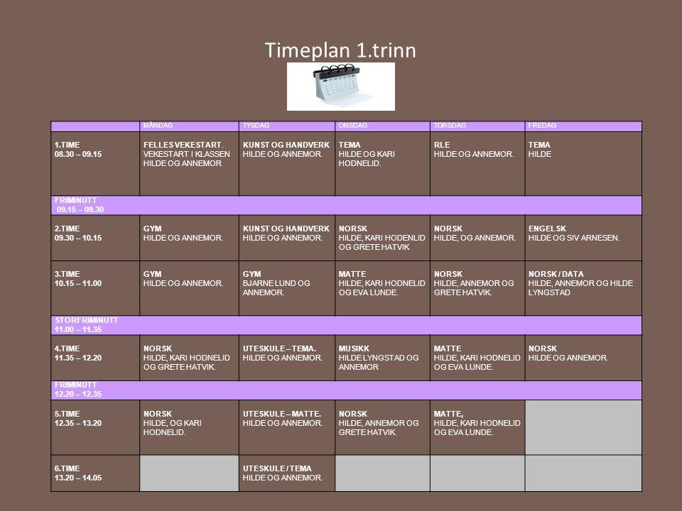 Timeplan 1.trinn MÅNDAGTYSDAGONSDAGTORSDAGFREDAG 1.TIME 08.30 – 09.15 FELLES VEKESTART. VEKESTART I KLASSEN HILDE OG ANNEMOR KUNST OG HANDVERK HILDE O