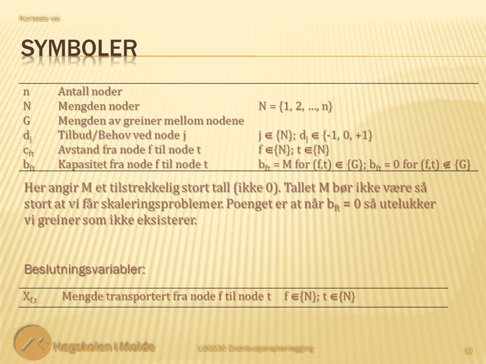 LOG530 Distribusjonsplanlegging 12 Beslutningsvariabler: Korteste vei X f,t Mengde transportert fra node f til node t f  {N}; t  {N} n Antall noder N Mengden noder N = {1, 2, …, n} G Mengden av greiner mellom nodene djdjdjdj Tilbud/Behov ved node j j  {N}; d j  {-1, 0, +1} c ft Avstand fra node f til node t f  {N}; t  {N} b ft Kapasitet fra node f til node t b ft = M for (f,t)  {G}; b ft = 0 for (f,t)  {G} Her angir M et tilstrekkelig stort tall (ikke 0).