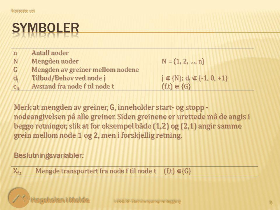 LOG530 Distribusjonsplanlegging 5 5 Beslutningsvariabler: Korteste vei X f,t Mengde transportert fra node f til node t (f,t)  {G} n Antall noder N Mengden noder N = {1, 2, …, n} G Mengden av greiner mellom nodene djdjdjdj Tilbud/Behov ved node j j  {N}; d j  {-1, 0, +1} c ft Avstand fra node f til node t (f,t)  {G} Merk at mengden av greiner, G, inneholder start- og stopp - nodeangivelsen på alle greiner.