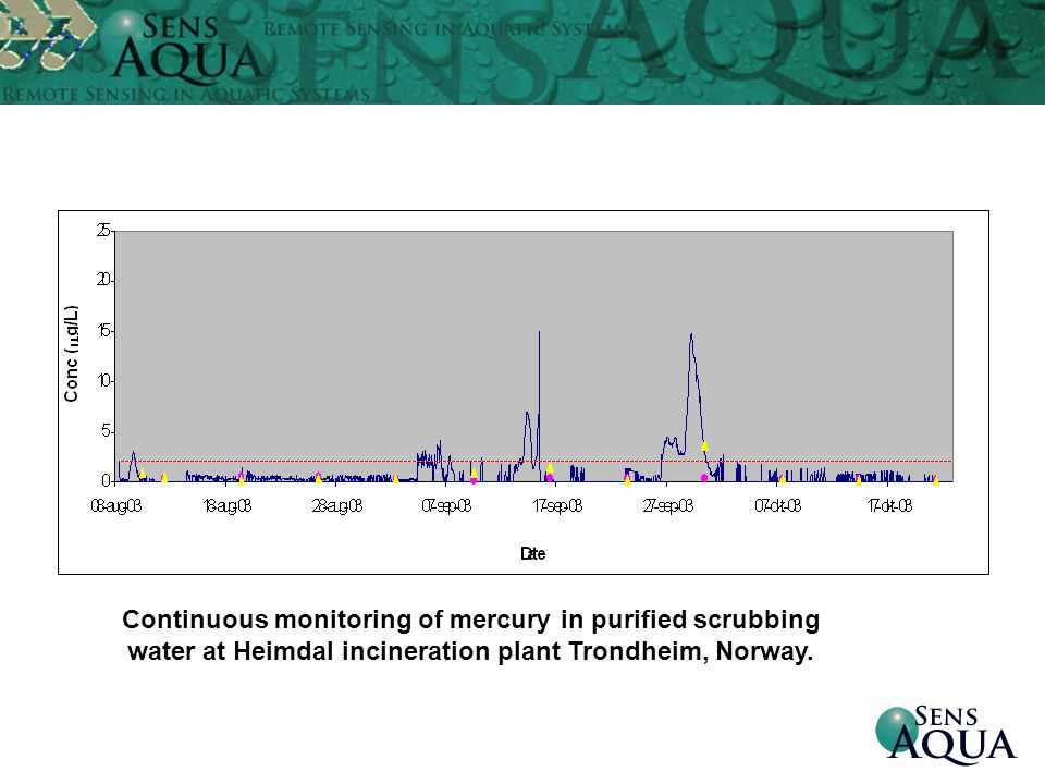 Continuous monitoring of mercury in purified scrubbing water at Heimdal incineration plant Trondheim, Norway.