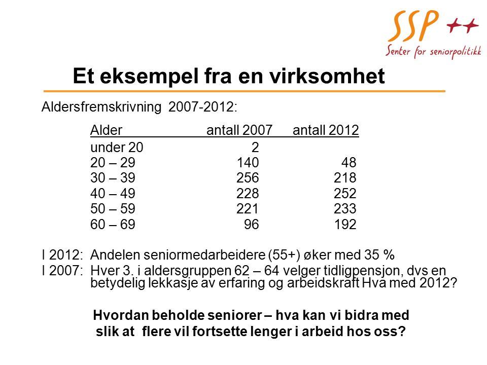 Et eksempel fra en virksomhet Aldersfremskrivning 2007-2012: Alder antall 2007 antall 2012 under 20 2 20 – 29140 48 30 – 39256218 40 – 49228252 50 – 59221233 60 – 69 96192 I 2012:Andelen seniormedarbeidere (55+) øker med 35 % I 2007: Hver 3.