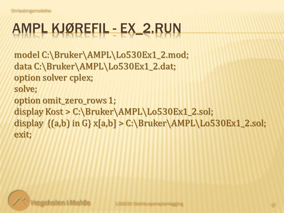 LOG530 Distribusjonsplanlegging 17 Omlastingsmodeller model C:\Bruker\AMPL\Lo530Ex1_2.mod; data C:\Bruker\AMPL\Lo530Ex1_2.dat; option solver cplex; solve; option omit_zero_rows 1; display Kost > C:\Bruker\AMPL\Lo530Ex1_2.sol; display {(a,b) in G} x[a,b] > C:\Bruker\AMPL\Lo530Ex1_2.sol; exit;