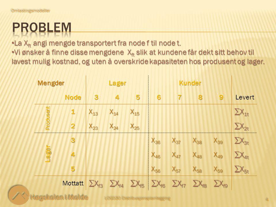 LOG530 Distribusjonsplanlegging 4 4 La X ft angi mengde transportert fra node f til node t.