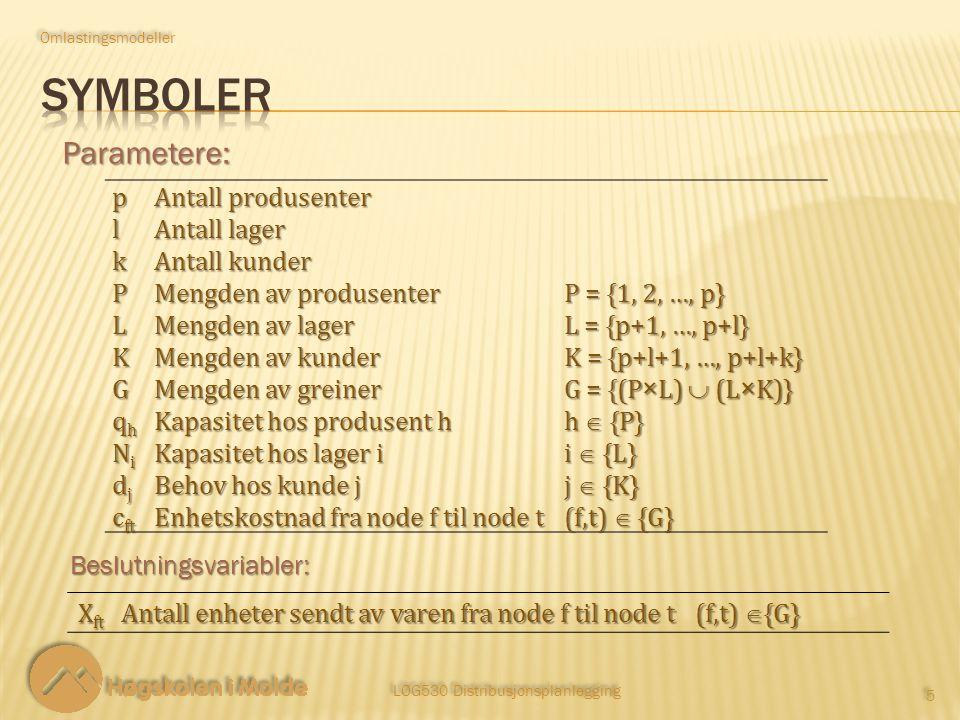 LOG530 Distribusjonsplanlegging 5 5 X ft Antall enheter sendt av varen fra node f til node t (f,t)  {G} Parametere: Beslutningsvariabler: Omlastingsmodeller p Antall produsenter l Antall lager k Antall kunder P Mengden av produsenter P = {1, 2, …, p} L Mengden av lager L = {p+1, …, p+l} K Mengden av kunder K = {p+l+1, …, p+l+k} G Mengden av greiner G = {(P×L)  (L×K)} qhqhqhqh Kapasitet hos produsent h h  {P} NiNiNiNi Kapasitet hos lager i i  {L} djdjdjdj Behov hos kunde j j  {K} c ft Enhetskostnad fra node f til node t (f,t)  {G}