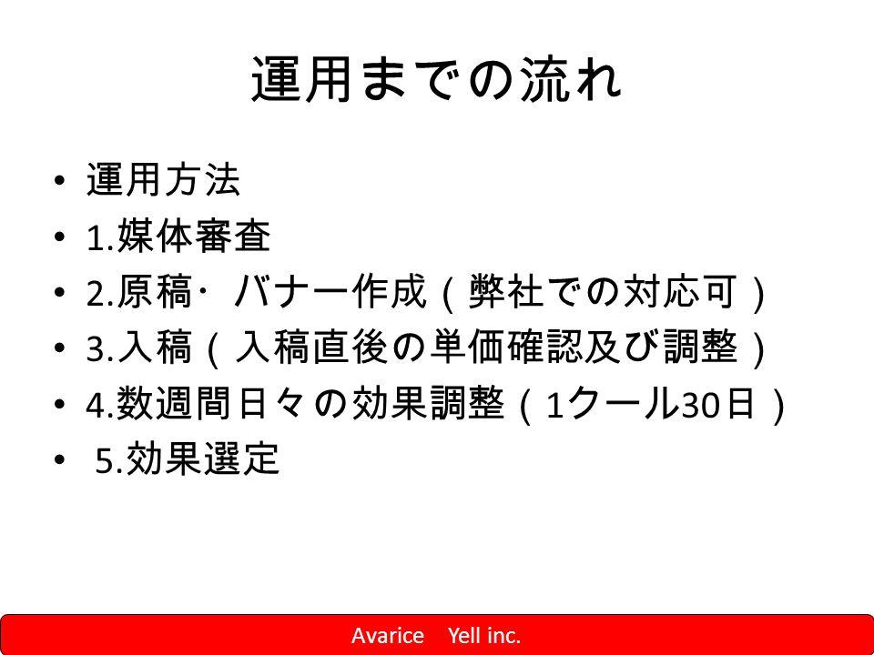 運用までの流れ 運用方法 1. 媒体審査 2. 原稿・バナー作成(弊社での対応可) 3. 入稿(入稿直後の単価確認及び調整) 4.
