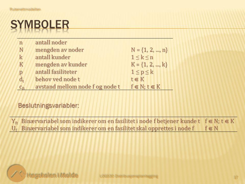 LOG530 Distribusjonsplanlegging 17 Rutenettmodellen Beslutningsvariabler:n antall noder N mengden av noder N = {1, 2,..., n} k antall kunder 1 ≤ k ≤ n