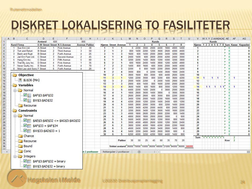 LOG530 Distribusjonsplanlegging 24 Rutenettmodellen