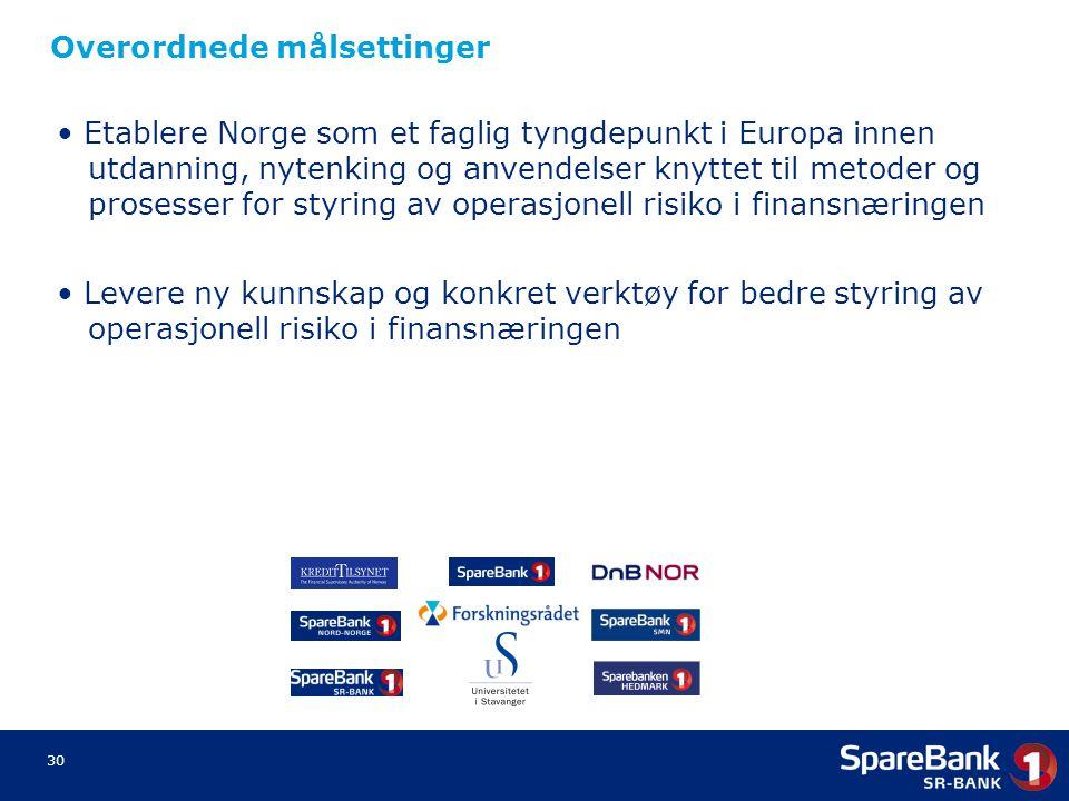 30 Etablere Norge som et faglig tyngdepunkt i Europa innen utdanning, nytenking og anvendelser knyttet til metoder og prosesser for styring av operasj